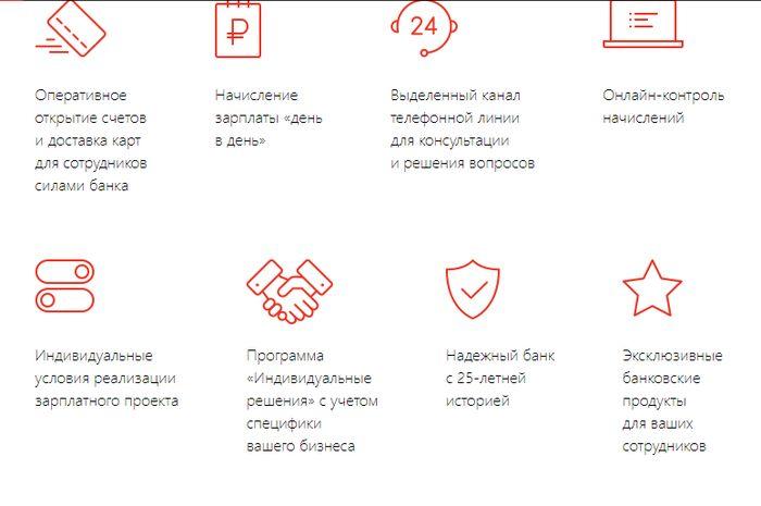 Зарплатный Проект Альфа Банк Инструкция Для Бухгалтера